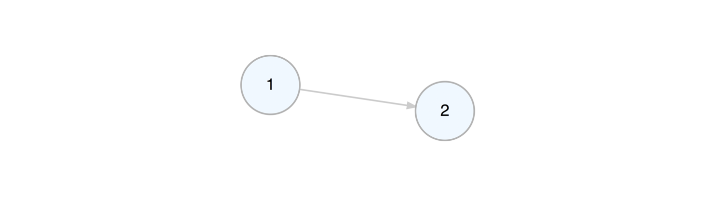 Graph/Network Visualization • DiagrammeR